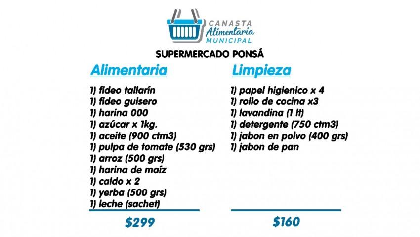 Se conoció el listado de comercios y productos incluidos en la Canasta