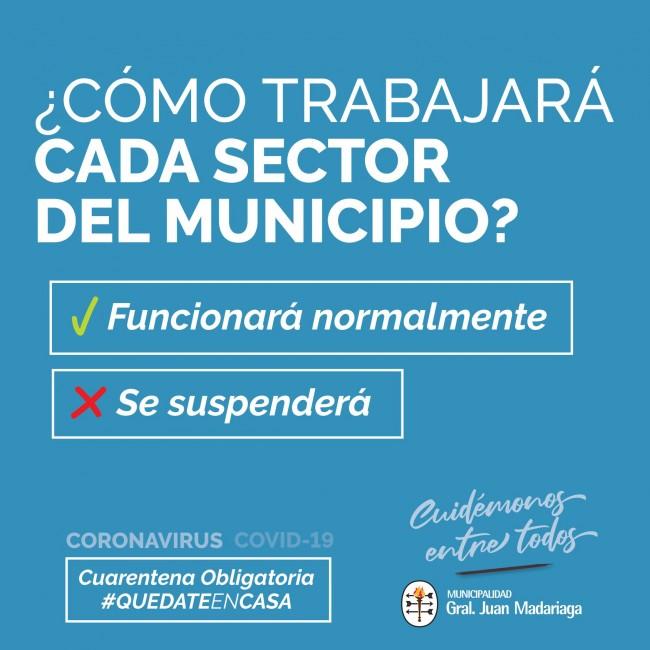 ¿Cómo funciona cada área del municipio durante la cuarentena?