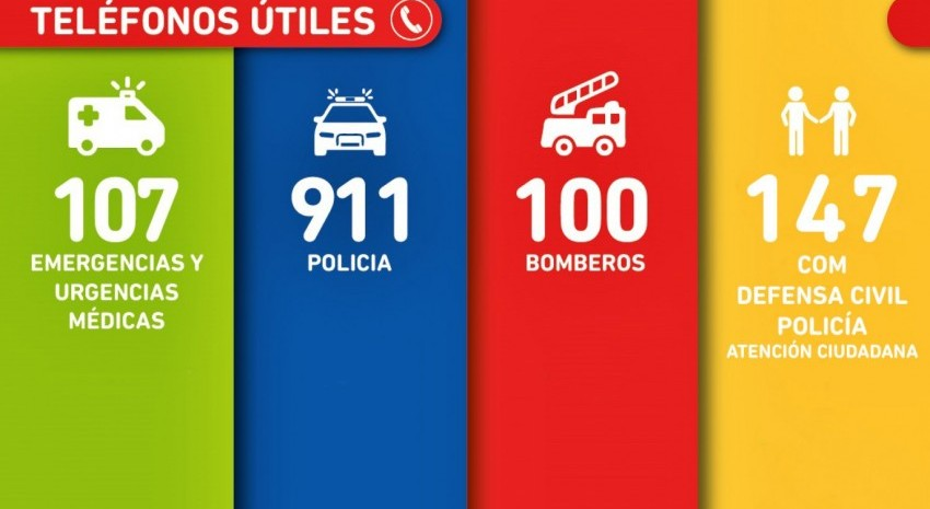 EMERGENCIAS MADARIAGA
